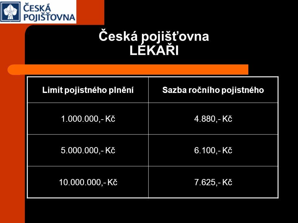 Česká pojišťovna LÉKAŘI Limit pojistného plněníSazba ročního pojistného 1.000.000,- Kč4.880,- Kč 5.000.000,- Kč6.100,- Kč 10.000.000,- Kč7.625,- Kč