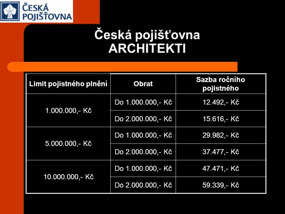 Česká pojišťovna ARCHITEKTI Limit pojistného plněníObrat Sazba ročního pojistného 1.000.000,- Kč Do 1.000.000,- Kč12.492,- Kč Do 2.000.000,- Kč15.616,