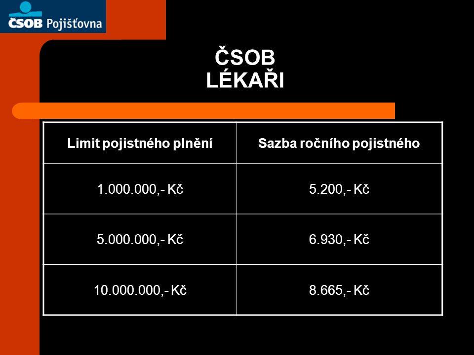 ČSOB LÉKAŘI Limit pojistného plněníSazba ročního pojistného 1.000.000,- Kč5.200,- Kč 5.000.000,- Kč6.930,- Kč 10.000.000,- Kč8.665,- Kč