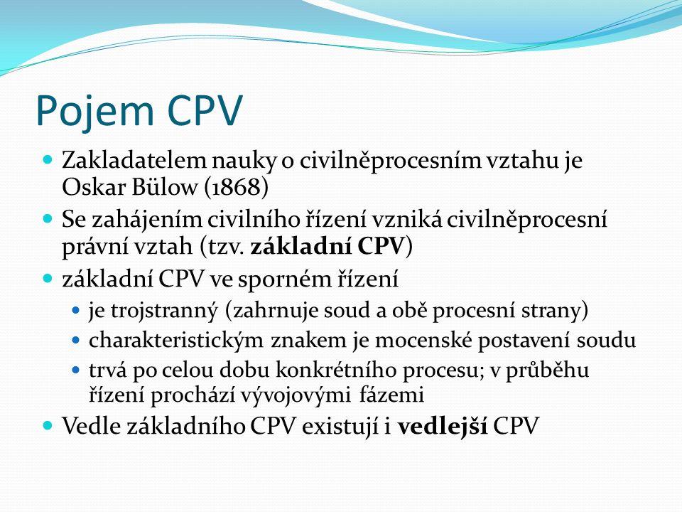 Pojem CPV Zakladatelem nauky o civilněprocesním vztahu je Oskar Bülow (1868) Se zahájením civilního řízení vzniká civilněprocesní právní vztah (tzv.