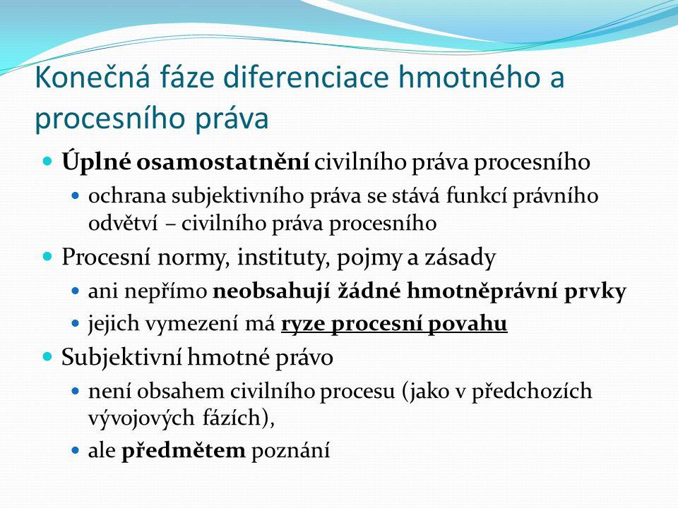 Konečná fáze diferenciace hmotného a procesního práva Úplné osamostatnění civilního práva procesního ochrana subjektivního práva se stává funkcí právního odvětví – civilního práva procesního Procesní normy, instituty, pojmy a zásady ani nepřímo neobsahují žádné hmotněprávní prvky jejich vymezení má ryze procesní povahu Subjektivní hmotné právo není obsahem civilního procesu (jako v předchozích vývojových fázích), ale předmětem poznání