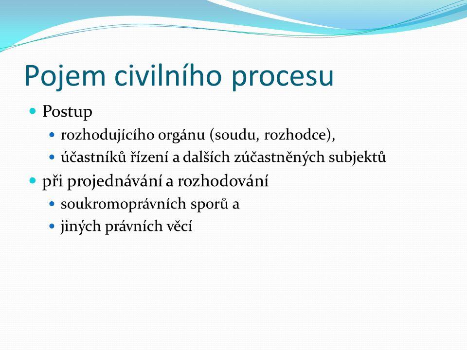 Pojem civilního procesu Postup rozhodujícího orgánu (soudu, rozhodce), účastníků řízení a dalších zúčastněných subjektů při projednávání a rozhodování soukromoprávních sporů a jiných právních věcí
