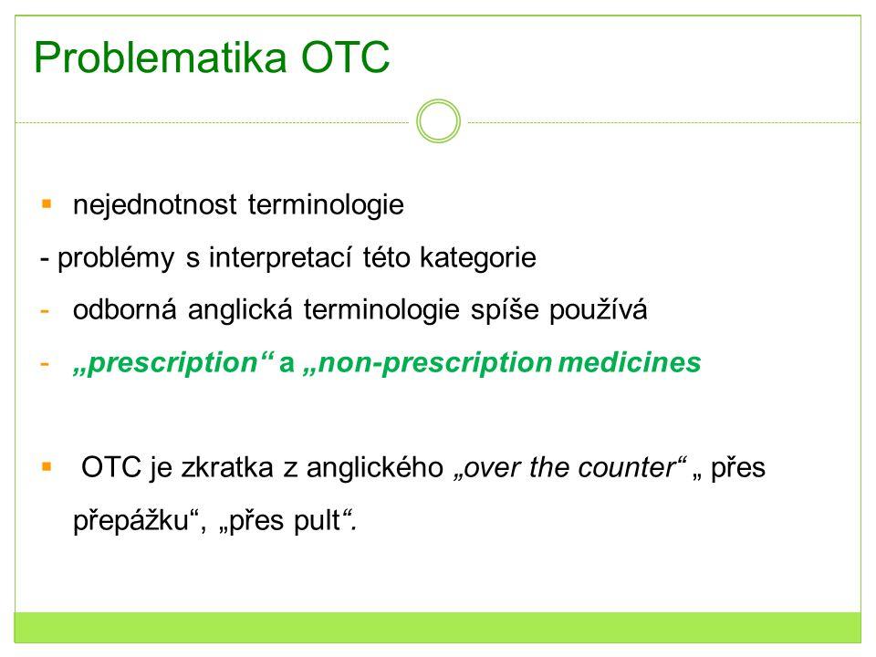 Kategorie přípravků zařazovaných do OTC Volně prodejné humánní léčivé přípravky Tradiční rostlinné přípravky Homeopatika ** Doplňky stravy – vitamíny,minerály, MK, AMK Parafarmaceutika – kosmetika, speciální výživa Zdravotnické prostředky Biocidní prostředky ** v některých státech EU jsou homeopatika řazena do LP