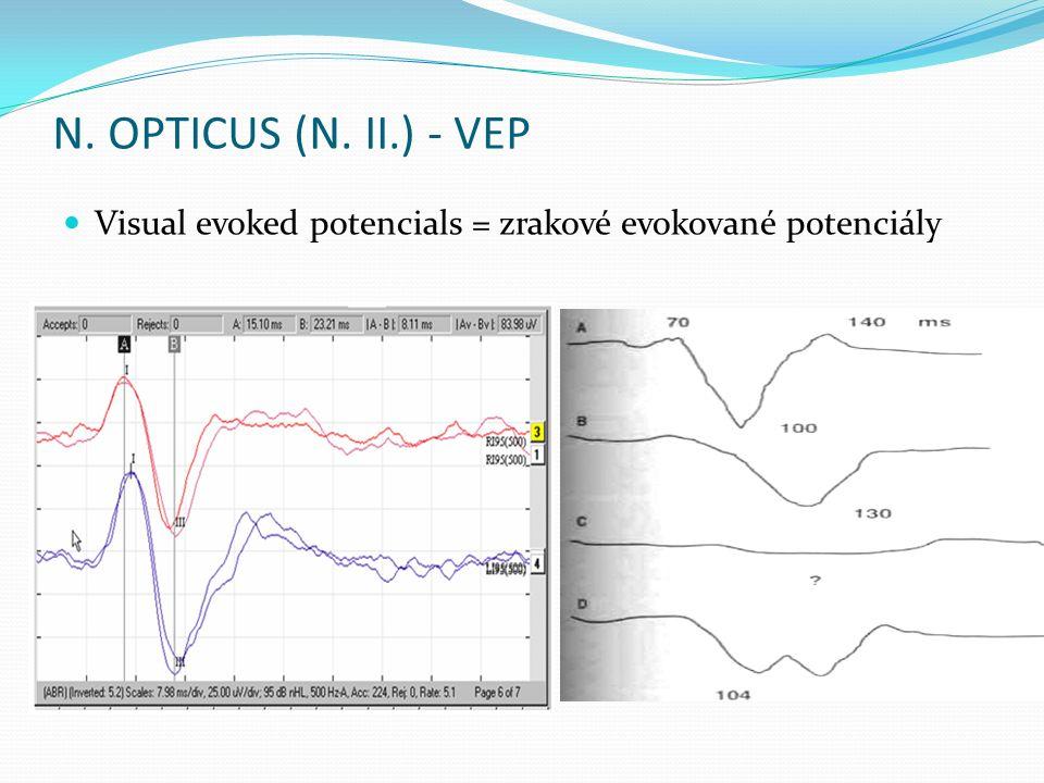N. OPTICUS (N. II.) - VEP Visual evoked potencials = zrakové evokované potenciály