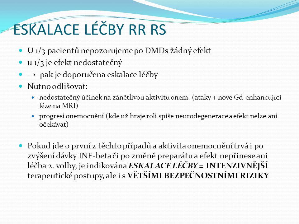 ESKALACE LÉČBY RR RS U 1/3 pacientů nepozorujeme po DMDs žádný efekt u 1/3 je efekt nedostatečný → pak je doporučena eskalace léčby Nutno odlišovat: nedostatečný účinek na zánětlivou aktivitu onem.