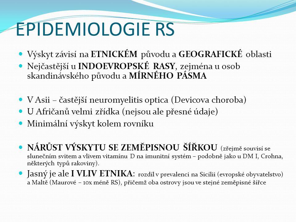 EPIDEMIOLOGIE RS Výskyt závisí na ETNICKÉM původu a GEOGRAFICKÉ oblasti Nejčastější u INDOEVROPSKÉ RASY, zejména u osob skandinávského původu a MÍRNÉHO PÁSMA V Asii – častější neuromyelitis optica (Devicova choroba) U Afričanů velmi zřídka (nejsou ale přesné údaje) Minimální výskyt kolem rovníku NÁRŮST VÝSKYTU SE ZEMĚPISNOU ŠÍŘKOU (zřejmě souvisí se slunečním svitem a vlivem vitamínu D na imunitní systém – podobně jako u DM I, Crohna, některých typů rakoviny).