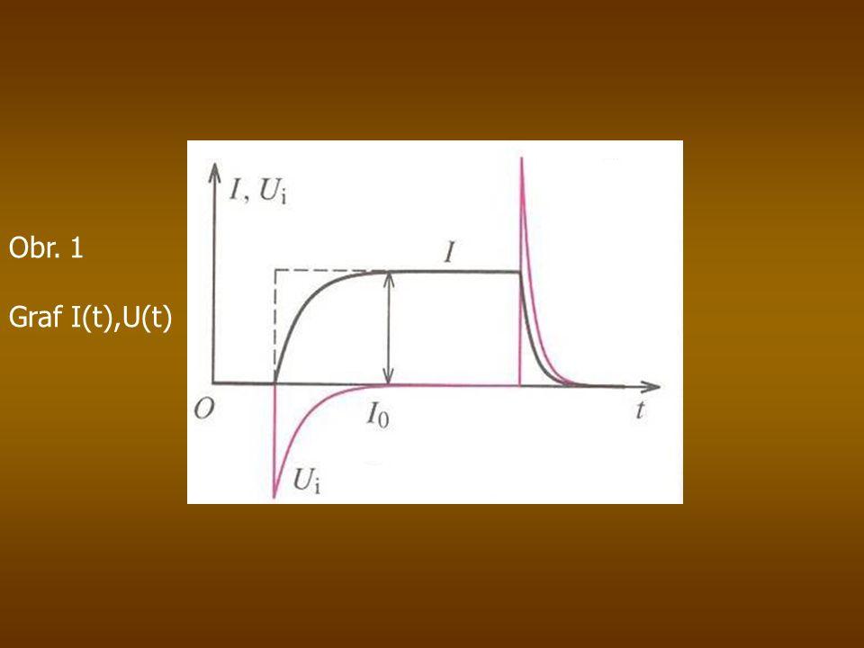 Obr. 1 Graf I(t),U(t)