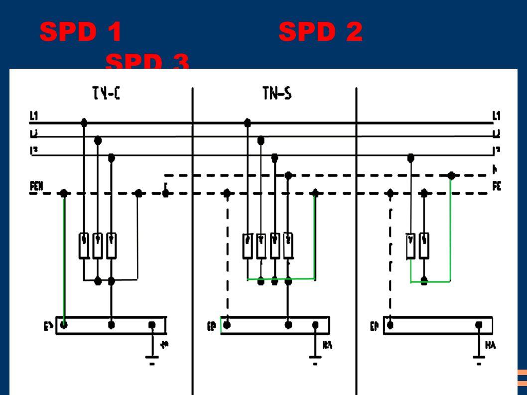 SPD 1SPD 2 SPD 3
