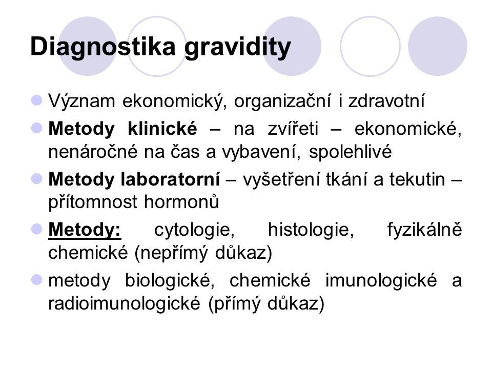 Diagnostika gravidity Význam ekonomický, organizační i zdravotní Metody klinické – na zvířeti – ekonomické, nenáročné na čas a vybavení, spolehlivé Metody laboratorní – vyšetření tkání a tekutin – přítomnost hormonů Metody: cytologie, histologie, fyzikálně chemické (nepřímý důkaz) metody biologické, chemické imunologické a radioimunologické (přímý důkaz)