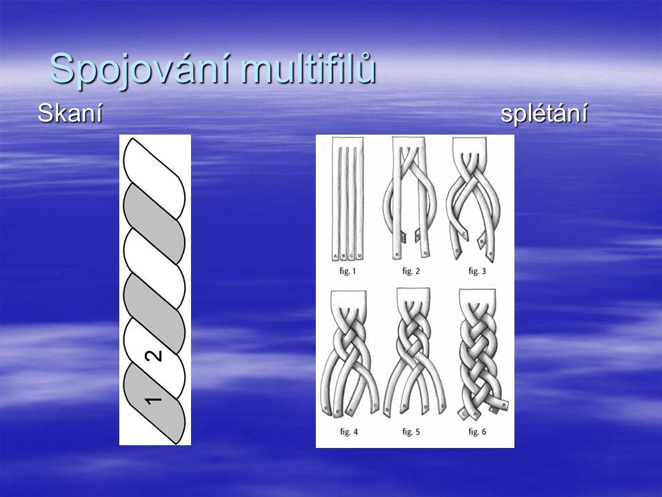 Spojování multifilů monofil