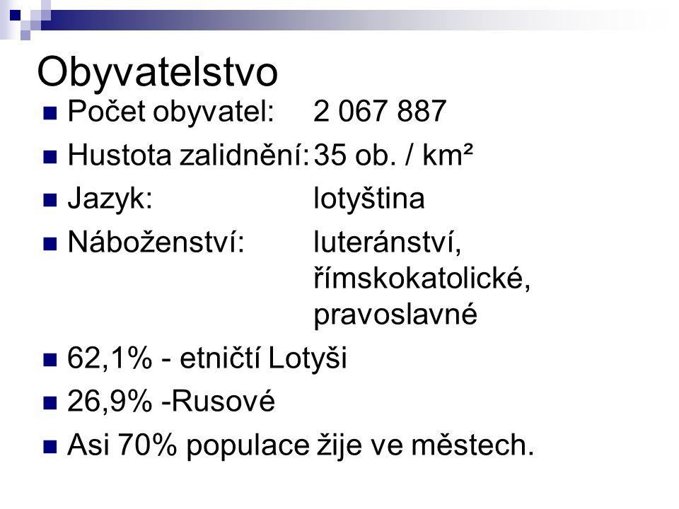 Obyvatelstvo Počet obyvatel:2 067 887 Hustota zalidnění:35 ob. / km² Jazyk:lotyština Náboženství:luteránství, římskokatolické, pravoslavné 62,1% - etn