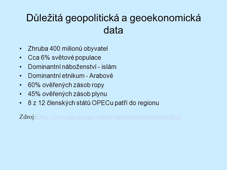 Důležitá geopolitická a geoekonomická data Zhruba 400 milionů obyvatel Cca 6% světové populace Dominantní náboženství - islám Dominantní etnikum - Arabové 60% ověřených zásob ropy 45% ověřených zásob plynu 8 z 12 členských států OPECu patří do regionu Zdroj: http://www.eia.doe.gov/emeu/international/reserves.htmlhttp://www.eia.doe.gov/emeu/international/reserves.html