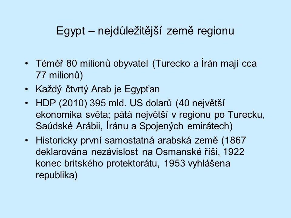 Egypt – nejdůležitější země regionu Téměř 80 milionů obyvatel (Turecko a Írán mají cca 77 milionů) Každý čtvrtý Arab je Egypťan HDP (2010) 395 mld.