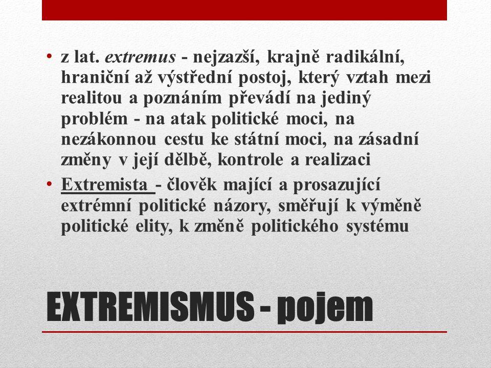 EXTREMISMUS - pojem z lat.