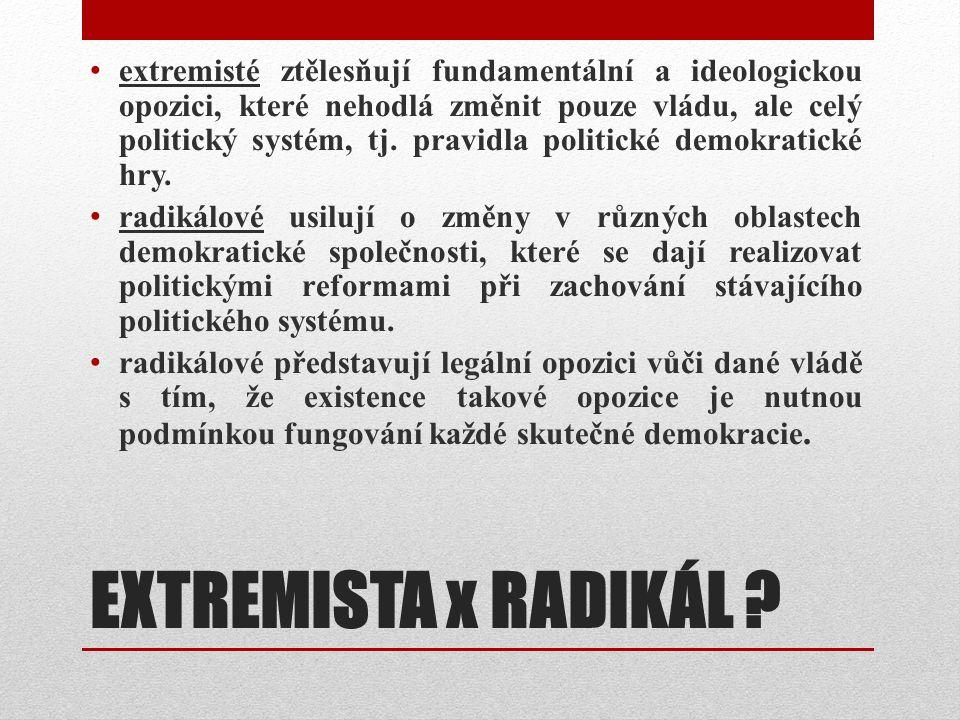 EXTREMISTA x RADIKÁL .