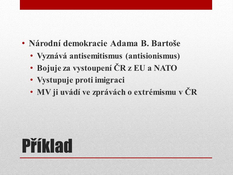 Příklad Národní demokracie Adama B.