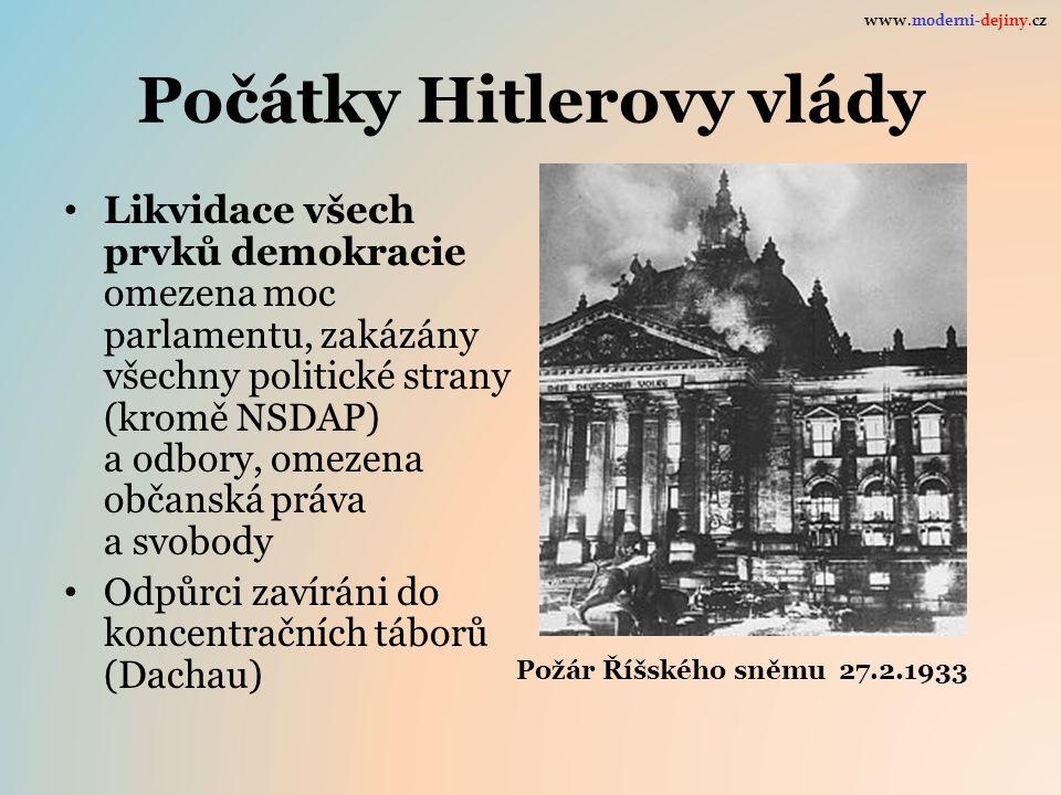 Počátky Hitlerovy vlády Likvidace všech prvků demokracie omezena moc parlamentu, zakázány všechny politické strany (kromě NSDAP) a odbory, omezena obč