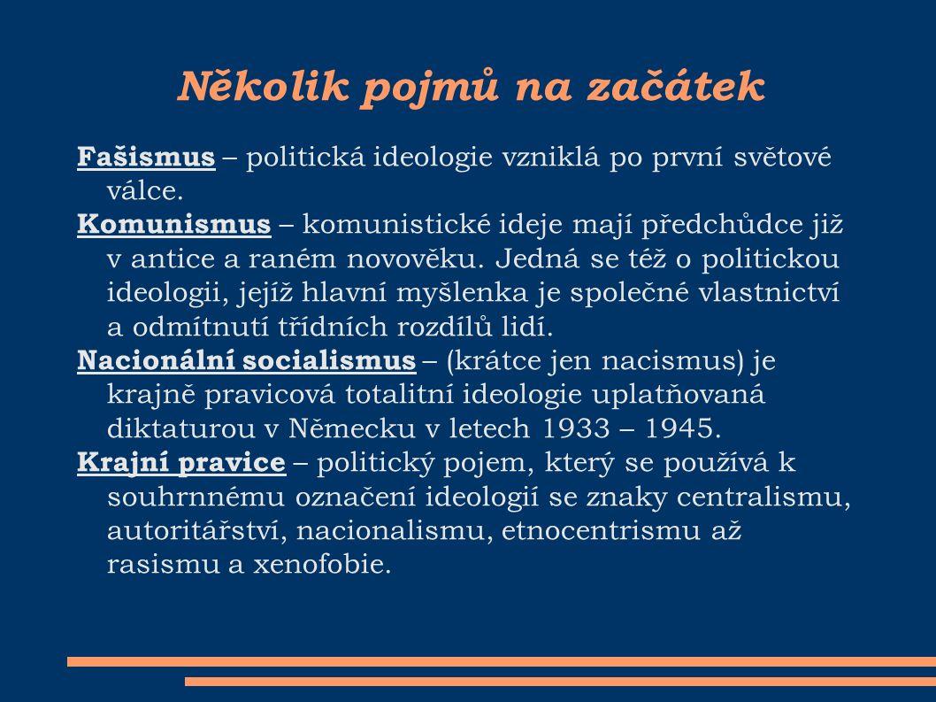 Několik pojmů na začátek Fašismus – politická ideologie vzniklá po první světové válce.