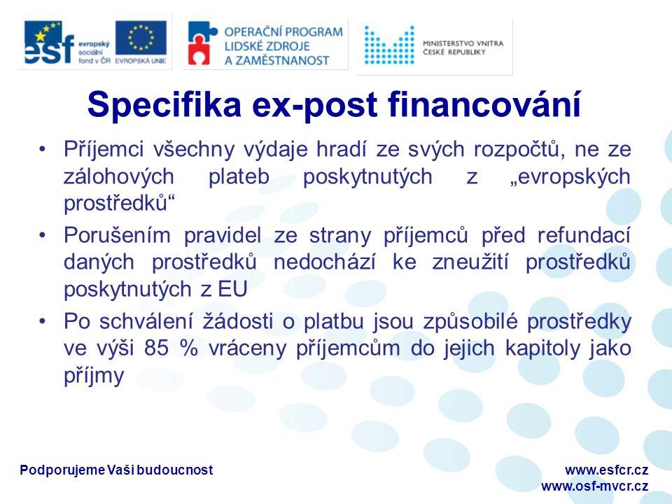 """Specifika ex-post financování Příjemci všechny výdaje hradí ze svých rozpočtů, ne ze zálohových plateb poskytnutých z """"evropských prostředků Porušením pravidel ze strany příjemců před refundací daných prostředků nedochází ke zneužití prostředků poskytnutých z EU Po schválení žádosti o platbu jsou způsobilé prostředky ve výši 85 % vráceny příjemcům do jejich kapitoly jako příjmy Podporujeme Vaši budoucnostwww.esfcr.cz www.osf-mvcr.cz"""