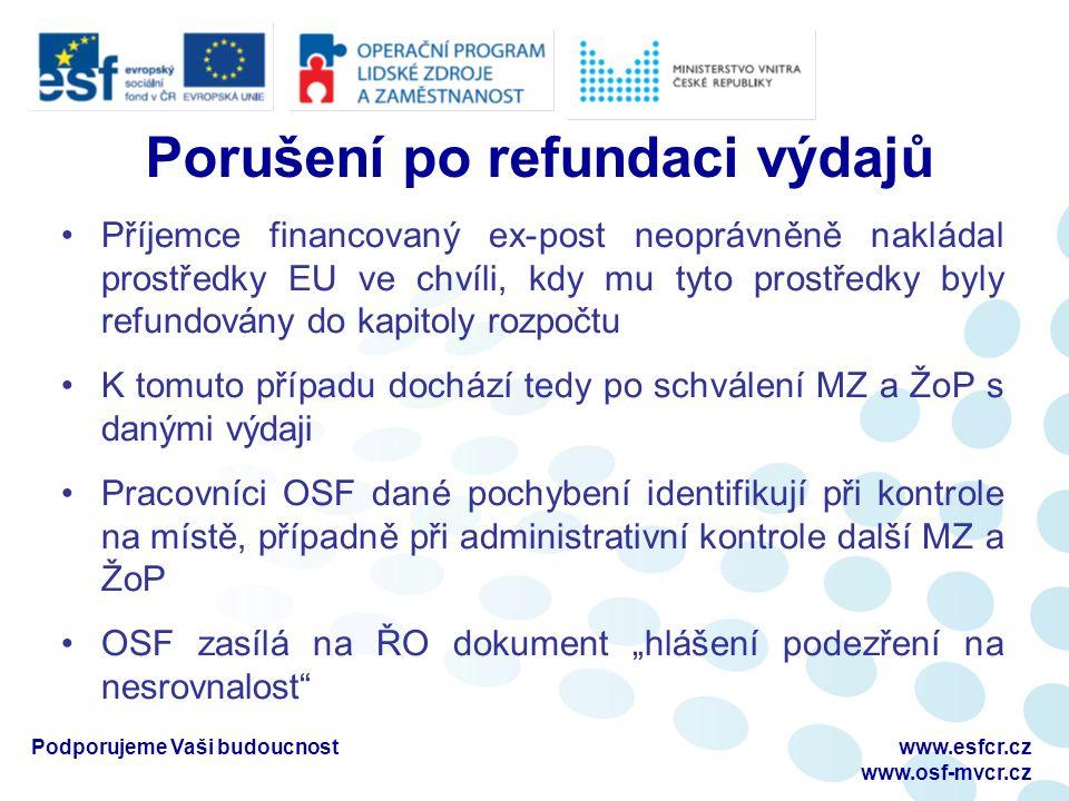 Porušení po refundaci výdajů Příjemce financovaný ex-post neoprávněně nakládal prostředky EU ve chvíli, kdy mu tyto prostředky byly refundovány do kap