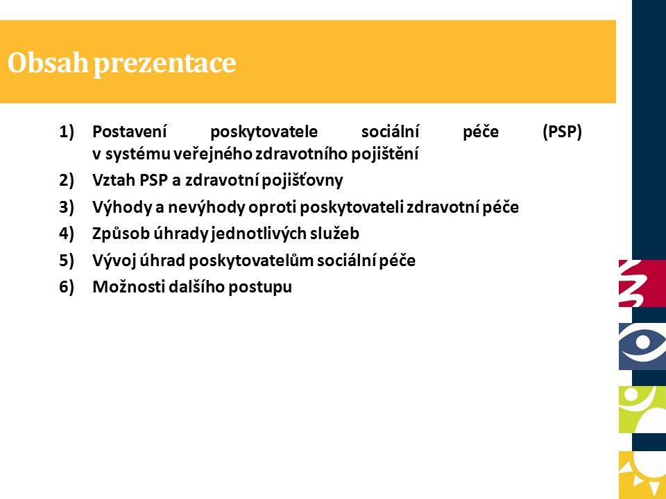 Obsah prezentace 1)Postavení poskytovatele sociální péče (PSP) v systému veřejného zdravotního pojištění 2)Vztah PSP a zdravotní pojišťovny 3)Výhody a nevýhody oproti poskytovateli zdravotní péče 4)Způsob úhrady jednotlivých služeb 5)Vývoj úhrad poskytovatelům sociální péče 6)Možnosti dalšího postupu