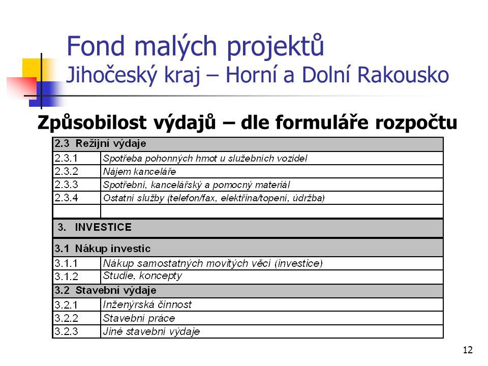 12 Fond malých projektů Jihočeský kraj – Horní a Dolní Rakousko Způsobilost výdajů – dle formuláře rozpočtu