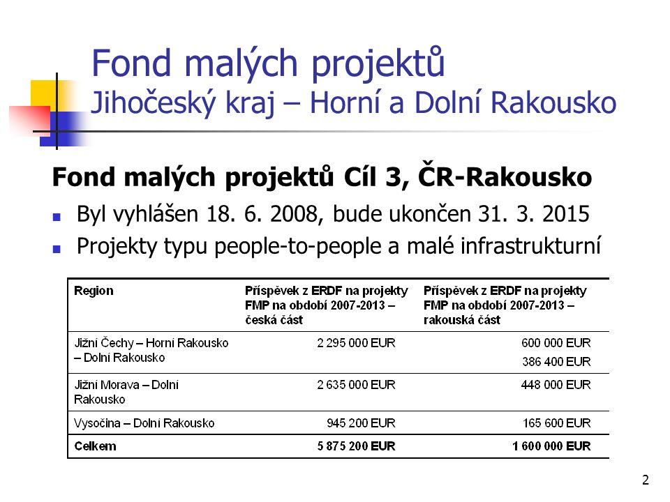 2 Fond malých projektů Jihočeský kraj – Horní a Dolní Rakousko Fond malých projektů Cíl 3, ČR-Rakousko Byl vyhlášen 18.
