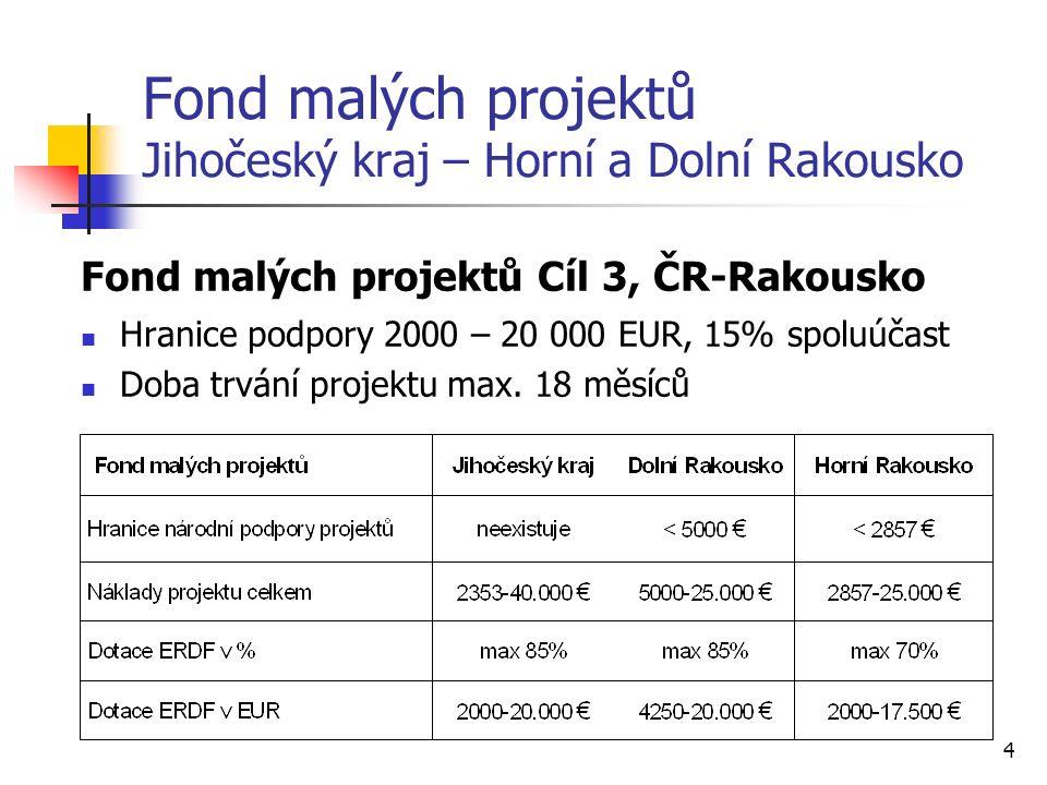 4 Fond malých projektů Jihočeský kraj – Horní a Dolní Rakousko Fond malých projektů Cíl 3, ČR-Rakousko Hranice podpory 2000 – 20 000 EUR, 15% spoluúčast Doba trvání projektu max.