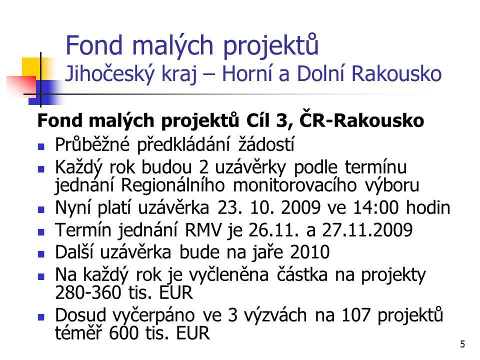 5 Fond malých projektů Jihočeský kraj – Horní a Dolní Rakousko Fond malých projektů Cíl 3, ČR-Rakousko Průběžné předkládání žádostí Každý rok budou 2 uzávěrky podle termínu jednání Regionálního monitorovacího výboru Nyní platí uzávěrka 23.