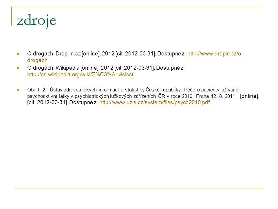 zdroje O drogách. Drop-in.cz [online]. 2012 [cit. 2012-03-31]. Dostupné z: http://www.dropin.cz/o- drogachhttp://www.dropin.cz/o- drogach O drogách. W