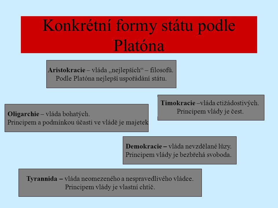 """Konkrétní formy státu podle Platóna Aristokracie – vláda """"nejlepších – filosofů."""