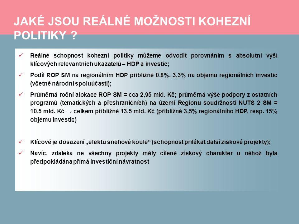 DÍLČÍ ZÁVĚRY Přestože kohezí politika v období 2007 – 2013 byla vůči regionům v České republice neopakovatelně velkorysá, potvrdilo se, že se jedná o doplňkový zdroj při porovnání s veličinami, jejichž vývoj má ovlivnit; Daleko silněji působí přirozený ekonomický vývoj; Odhad poptávkového stimulu: příspěvek ROP SM lze odhadnout ve výši 0,5 procentního bodu ročně, při zahrnutí všech podpor z programů kohezní politiky 1,2 procentního bodu ročně; dopad na nabídkové straně je zatím velmi nízký – maximálně 0,1 procentního bodu z titulu ROP SM a ne více než 0,3 procentního bodu ode všech programů realizovaných na území NUTS 2 SM