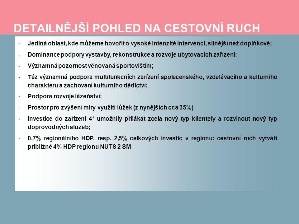 SOUVISEJÍCÍ RELEVANTNÍ TÉMATA DISKUSE -Regionální rozvoj a centralizace versus decentralizace (v kontextu nových prvků kohezní politiky); -Nalézání lokálního rozměru v regionálním rozvoji; -Intervence kohezní politiky coby příležitost pro regionální dodaavtele