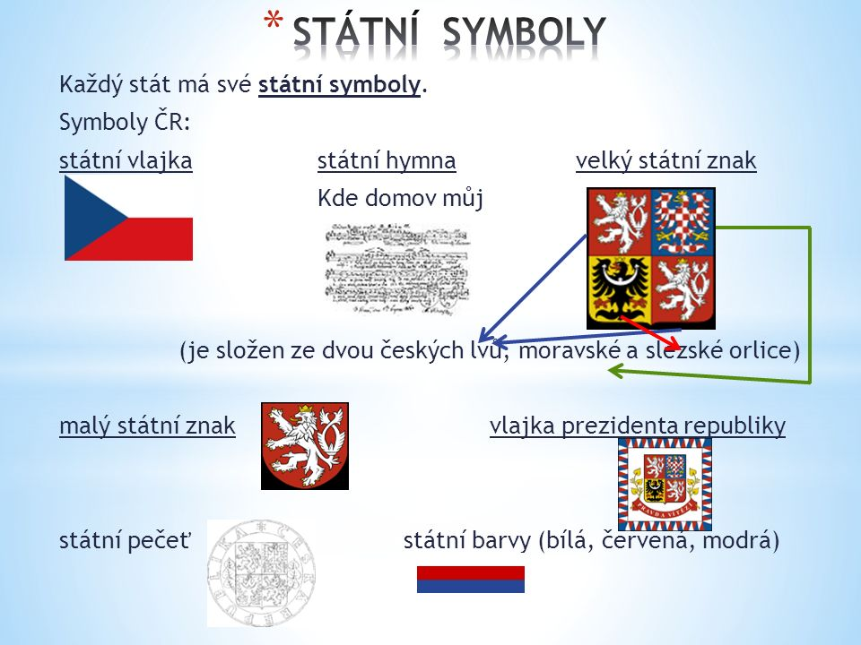 Každý stát má své státní symboly.