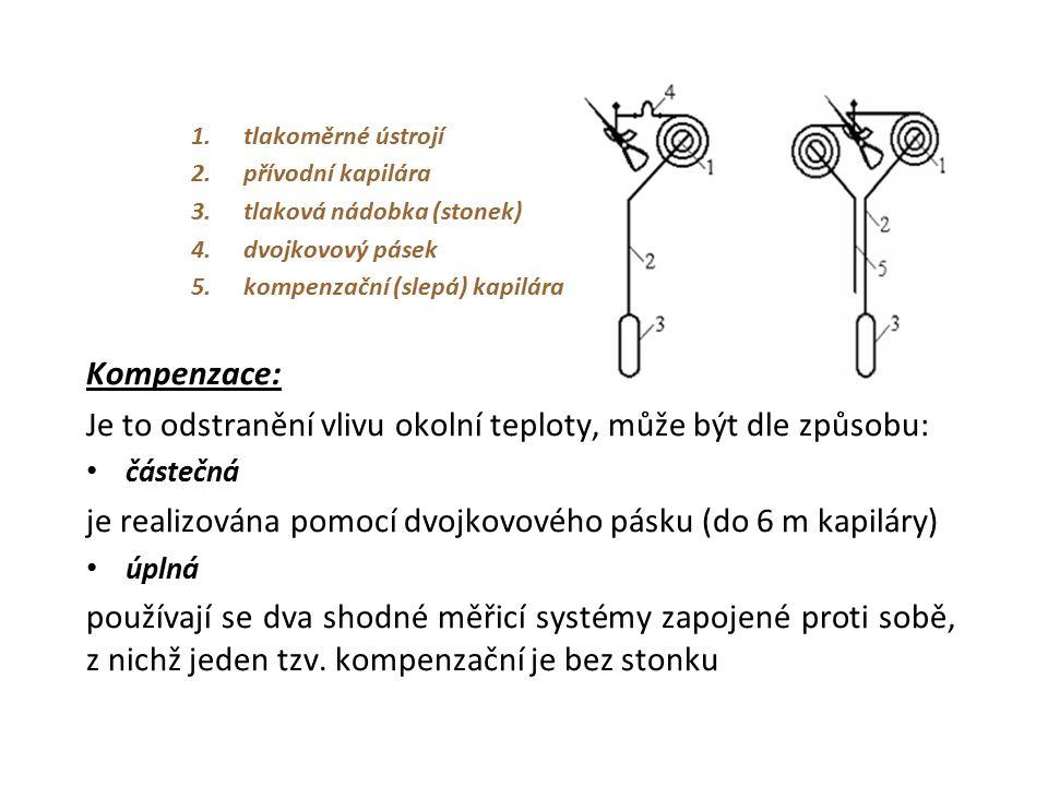 1.tlakoměrné ústrojí 2.přívodní kapilára 3.tlaková nádobka (stonek) 4.dvojkovový pásek 5.kompenzační (slepá) kapilára Kompenzace: Je to odstranění vlivu okolní teploty, může být dle způsobu: částečná je realizována pomocí dvojkovového pásku (do 6 m kapiláry) úplná používají se dva shodné měřicí systémy zapojené proti sobě, z nichž jeden tzv.