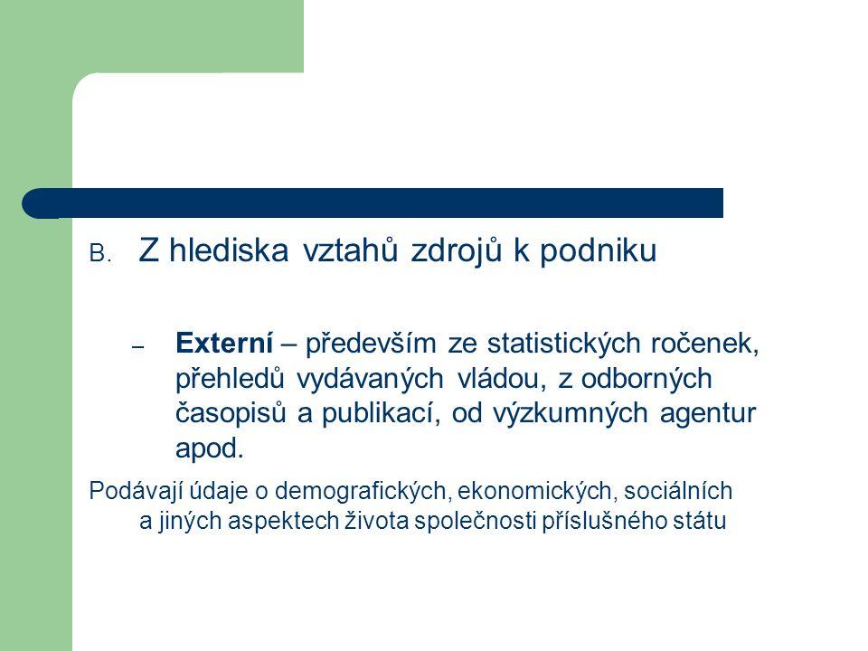 B. Z hlediska vztahů zdrojů k podniku – Externí – především ze statistických ročenek, přehledů vydávaných vládou, z odborných časopisů a publikací, od