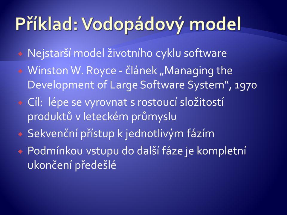  Nejstarší model životního cyklu software  Winston W.