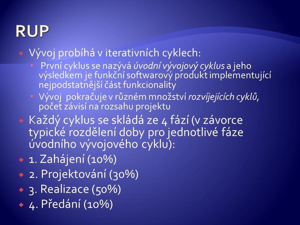  Vývoj probíhá v iterativních cyklech:  První cyklus se nazývá úvodní vývojový cyklus a jeho výsledkem je funkční softwarový produkt implementující nejpodstatnější část funkcionality  Vývoj pokračuje v různém množství rozvíjejících cyklů, počet závisí na rozsahu projektu  Každý cyklus se skládá ze 4 fází (v závorce typické rozdělení doby pro jednotlivé fáze úvodního vývojového cyklu):  1.