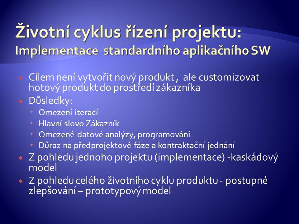 Cílem není vytvořit nový produkt, ale customizovat hotový produkt do prostředí zákazníka  Důsledky:  Omezení iterací  Hlavní slovo Zákazník  Omezené datové analýzy, programování  Důraz na předprojektové fáze a kontraktační jednání  Z pohledu jednoho projektu (implementace) -kaskádový model  Z pohledu celého životního cyklu produktu - postupné zlepšování – prototypový model