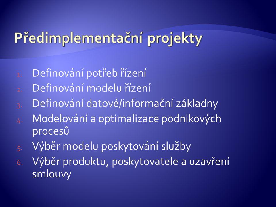 1. Definování potřeb řízení 2. Definování modelu řízení 3.