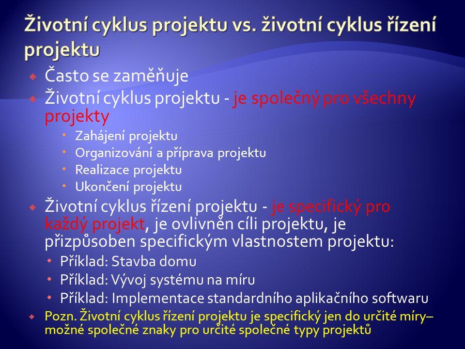  Často se zaměňuje  Životní cyklus projektu - je společný pro všechny projekty  Zahájení projektu  Organizování a příprava projektu  Realizace projektu  Ukončení projektu  Životní cyklus řízení projektu - je specifický pro každý projekt, je ovlivněn cíli projektu, je přizpůsoben specifickým vlastnostem projektu:  Příklad: Stavba domu  Příklad: Vývoj systému na míru  Příklad: Implementace standardního aplikačního softwaru  Pozn.