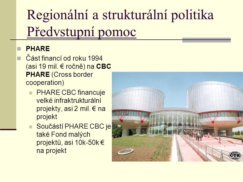 Regionální a strukturální politika Předvstupní pomoc PHARE Část financí od roku 1994 (asi 19 mil.