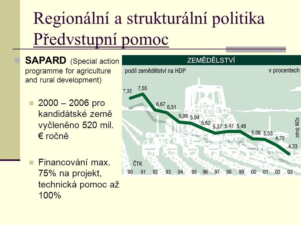 Regionální a strukturální politika Předvstupní pomoc SAPARD (Special action programme for agriculture and rural development) 2000 – 2006 pro kandidátské země vyčleněno 520 mil.