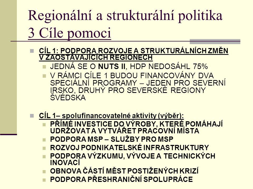 Regionální a strukturální politika 3 Cíle pomoci CÍL 1: PODPORA ROZVOJE A STRUKTURÁLNÍCH ZMĚN V ZAOSTÁVAJÍCÍCH REGIONECH JEDNÁ SE O NUTS II, HDP NEDOSÁHL 75% V RÁMCI CÍLE 1 BUDOU FINANCOVÁNY DVA SPECIÁLNÍ PROGRAMY – JEDEN PRO SEVERNÍ IRSKO, DRUHÝ PRO SEVERSKÉ REGIONY ŠVÉDSKA CÍL 1– spolufinancovatelné aktivity (výběr): PŘÍMÉ INVESTICE DO VÝROBY, KTERÉ POMÁHAJÍ UDRŽOVAT A VYTVÁŘET PRACOVNÍ MÍSTA PODPORA MSP – SLUŽBY PRO MSP ROZVOJ PODNIKATELSKÉ INFRASTRUKTURY PODPORA VÝZKUMU, VÝVOJE A TECHNICKÝCH INOVACÍ OBNOVA ČÁSTÍ MĚST POSTIŽENÝCH KRIZÍ PODPORA PŘESHRANIČNÍ SPOLUPRÁCE