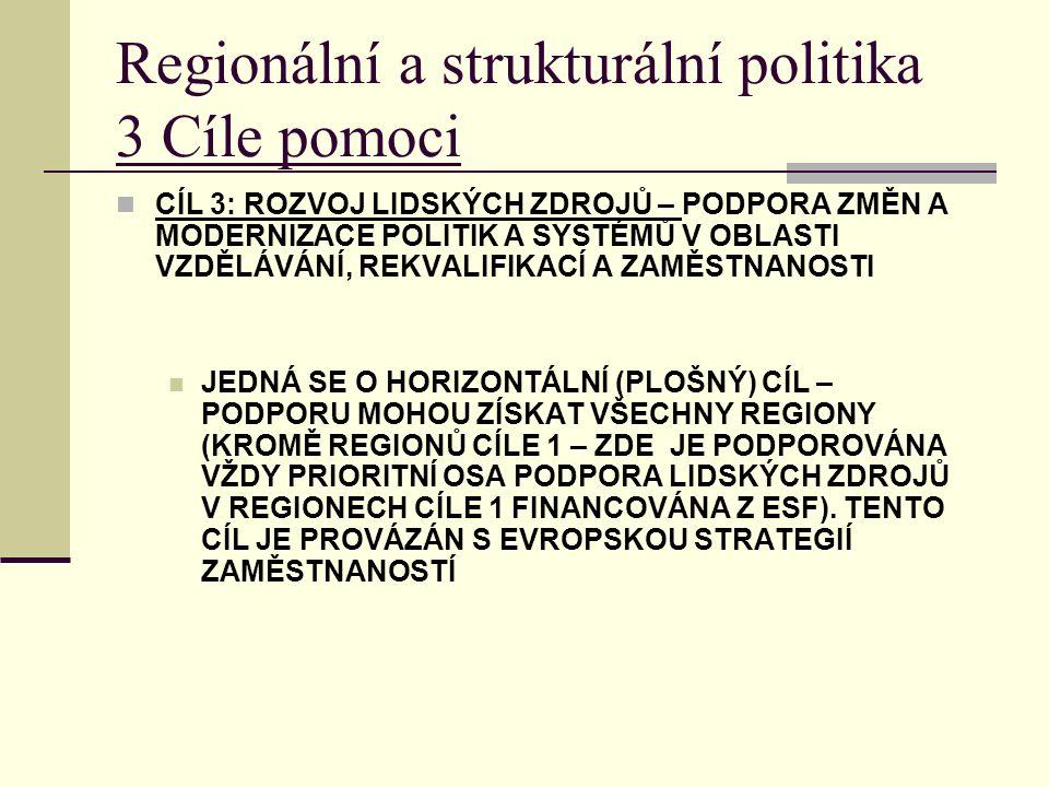 Regionální a strukturální politika 3 Cíle pomoci CÍL 3: ROZVOJ LIDSKÝCH ZDROJŮ – PODPORA ZMĚN A MODERNIZACE POLITIK A SYSTÉMŮ V OBLASTI VZDĚLÁVÁNÍ, REKVALIFIKACÍ A ZAMĚSTNANOSTI JEDNÁ SE O HORIZONTÁLNÍ (PLOŠNÝ) CÍL – PODPORU MOHOU ZÍSKAT VŠECHNY REGIONY (KROMĚ REGIONŮ CÍLE 1 – ZDE JE PODPOROVÁNA VŽDY PRIORITNÍ OSA PODPORA LIDSKÝCH ZDROJŮ V REGIONECH CÍLE 1 FINANCOVÁNA Z ESF).