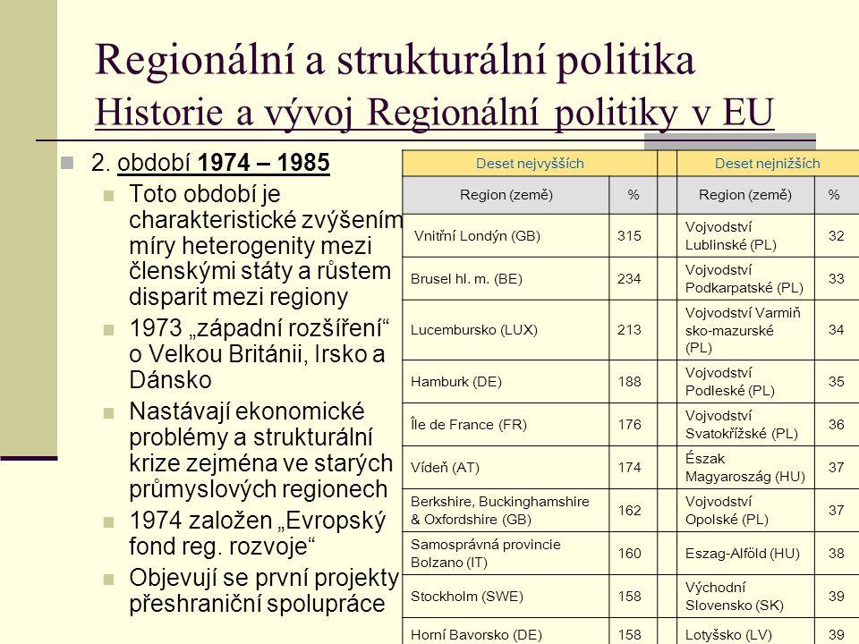 Regionální a strukturální politika Historie a vývoj Regionální politiky v EU 2.