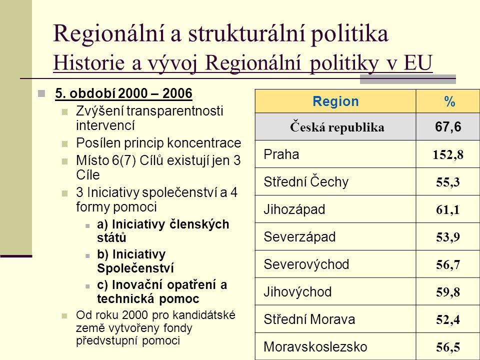 Regionální a strukturální politika Historie a vývoj Regionální politiky v EU 5.
