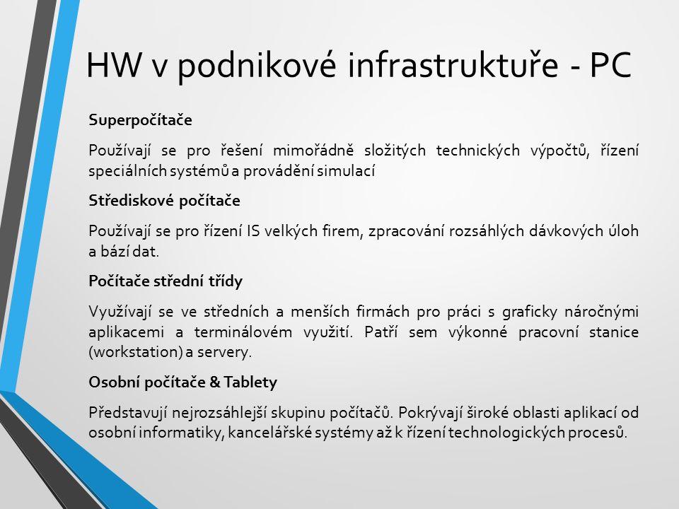 HW v podnikové infrastruktuře - PC Superpočítače Používají se pro řešení mimořádně složitých technických výpočtů, řízení speciálních systémů a provádění simulací Střediskové počítače Používají se pro řízení IS velkých firem, zpracování rozsáhlých dávkových úloh a bází dat.