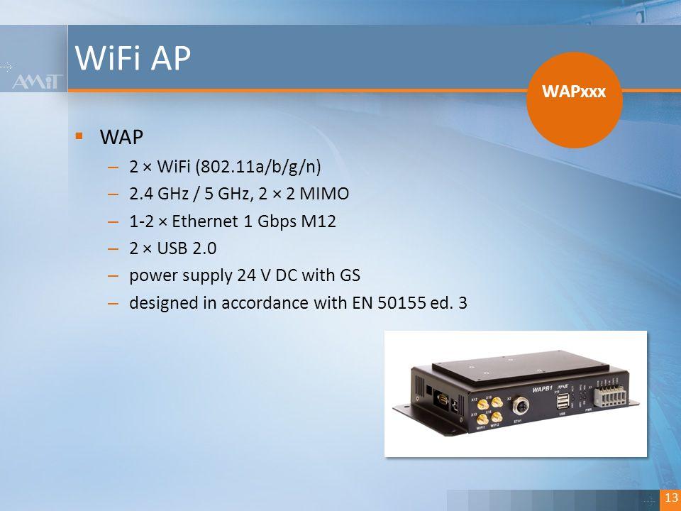 Kliknutím lze upravit styl. WiFi AP  WAP – 2 × WiFi (802.11a/b/g/n) – 2.4 GHz / 5 GHz, 2 × 2 MIMO – 1-2 × Ethernet 1 Gbps M12 – 2 × USB 2.0 – power s