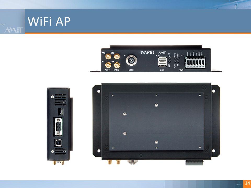 Kliknutím lze upravit styl. WiFi AP 14